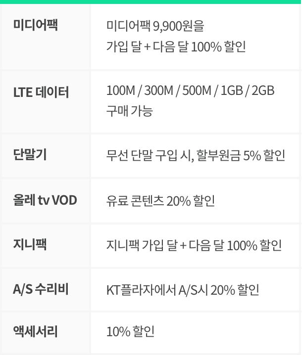 KT 멤버십포인트를 이용한 통신서비스 할인혜택