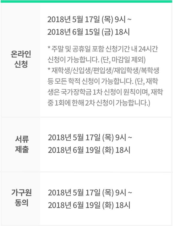 2018년 2학기 국가장학금 신청일정